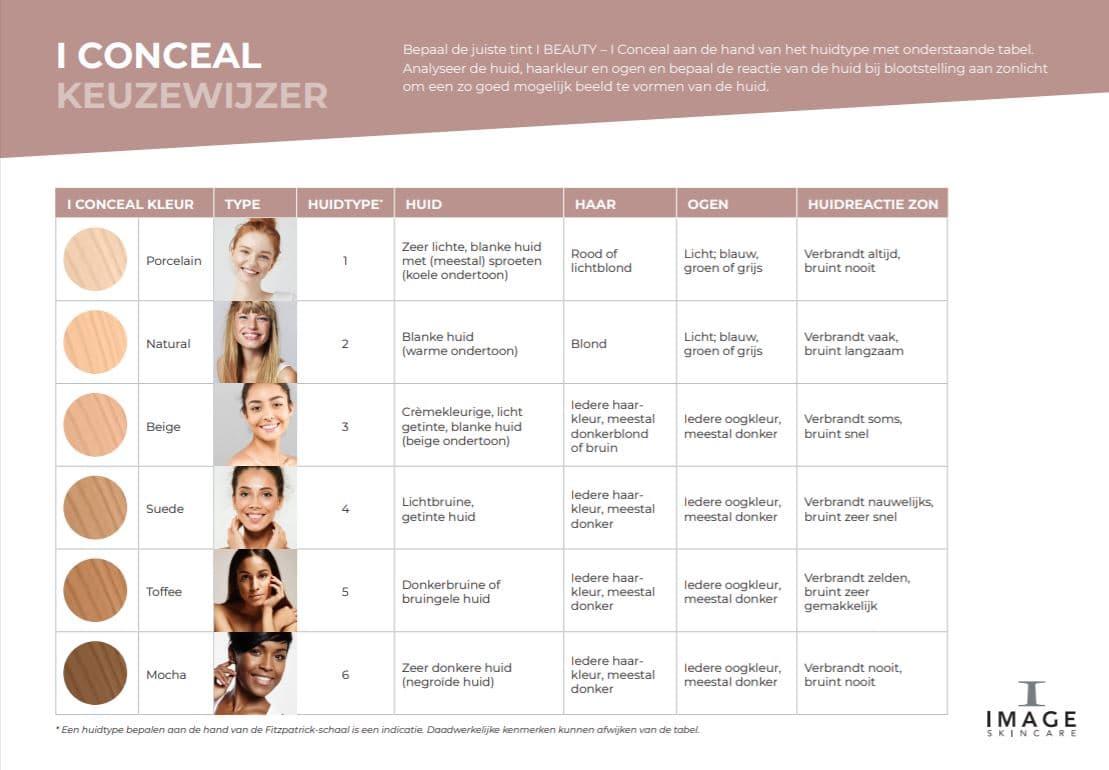 IMAGE Skincare I CONCEAL - keuzewijzer